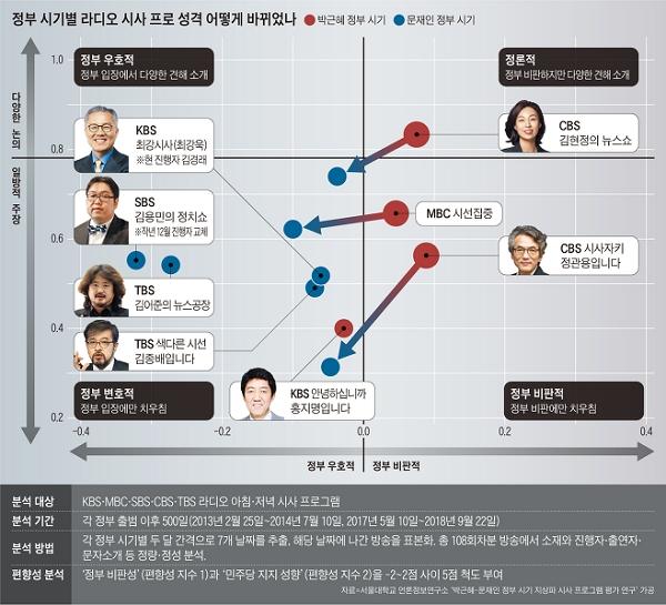 〈11일자 조선일보 보도〉